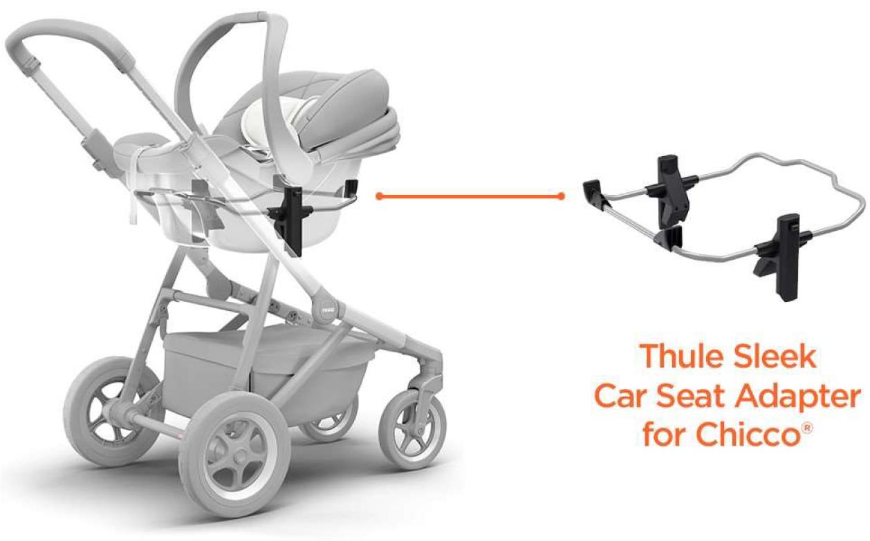 Position of the Thule Sleek Car Seat Adapter on a Chicco stroller